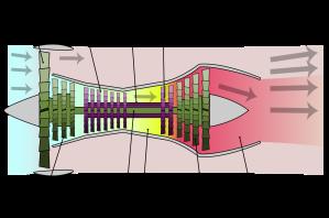 1280px-turbofan_operation-svg